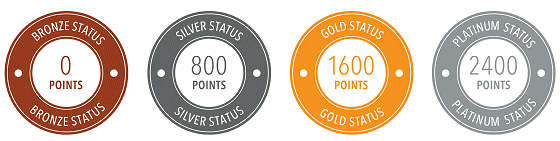 Vitality points and status