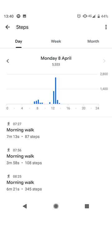 Check that your recent steps are appearing in the Google Fit app