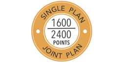 1600 points for single plan holders, 2400 points for joint plan holders for gold status