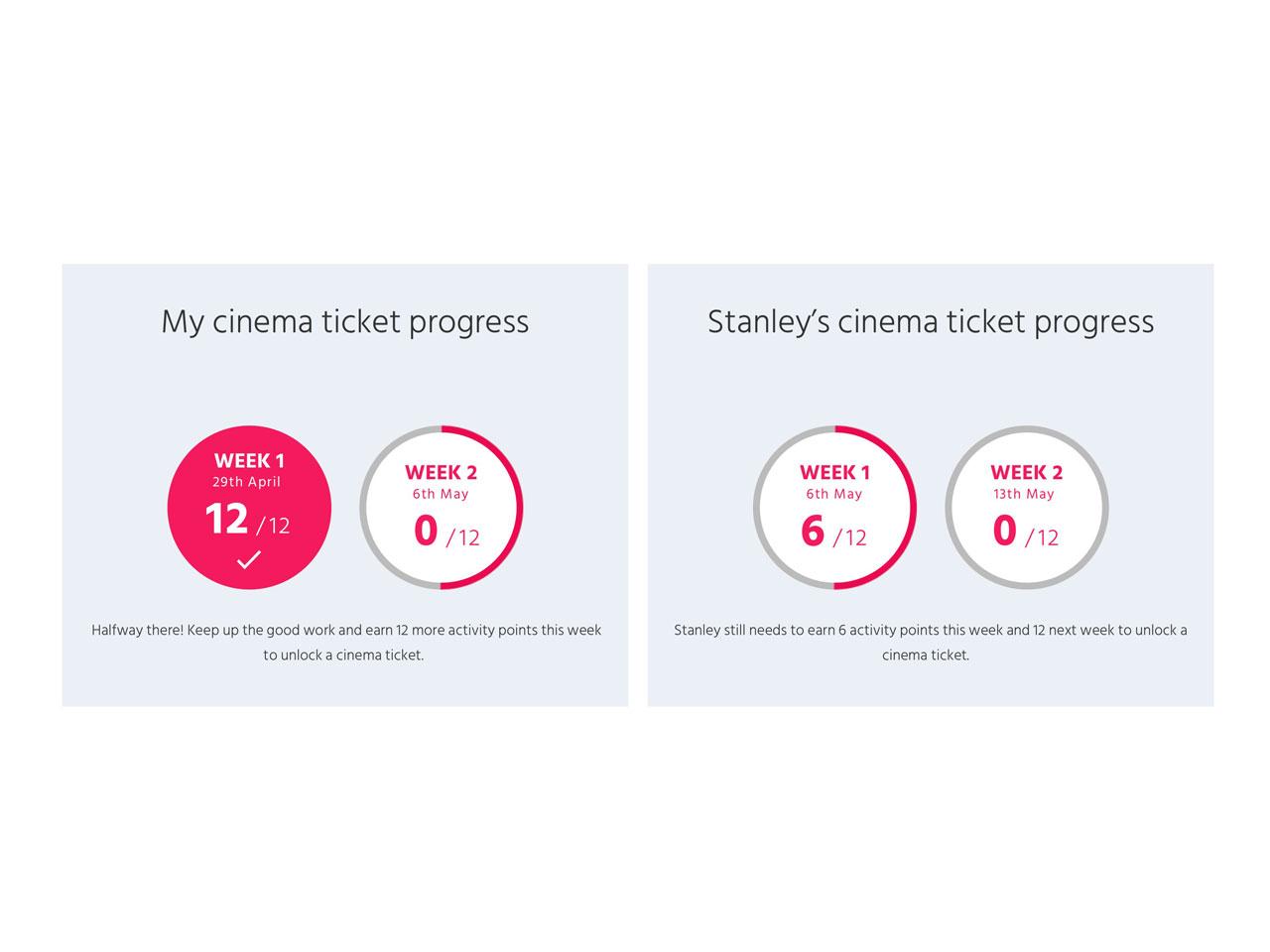Cinema tracking 1