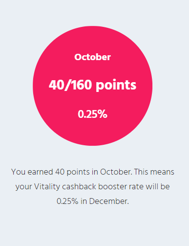 Pink bubble showing points earned